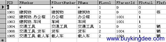 固定资产类别表.png
