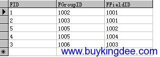 类别项目对照表.png