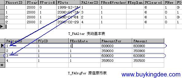 原值原币表3.png