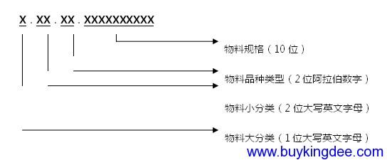基本编码结构图.png