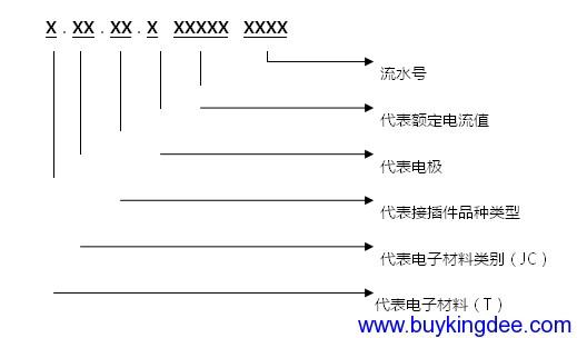 电源插头和插座编码规则.png