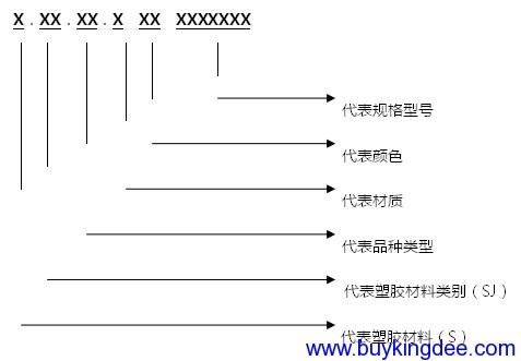 塑胶结构件编码规则.png