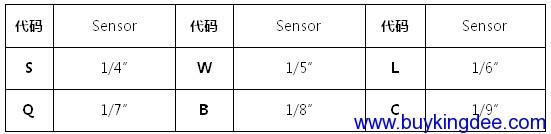 适用Sensor表示方法.png