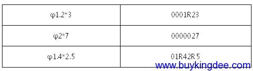 紧固件规格型号表示方法(7位).png