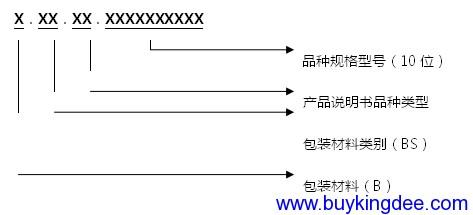 标识件编码规则.png