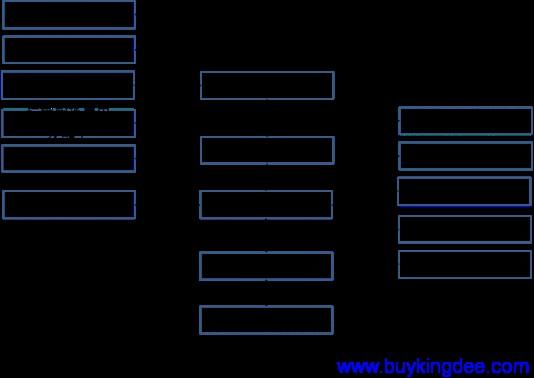 成本分析业务流程图.png
