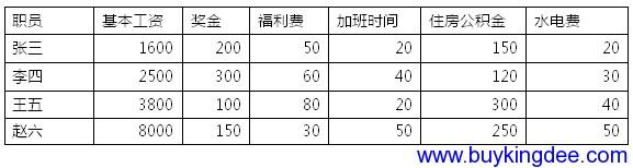 工资数据输入.png