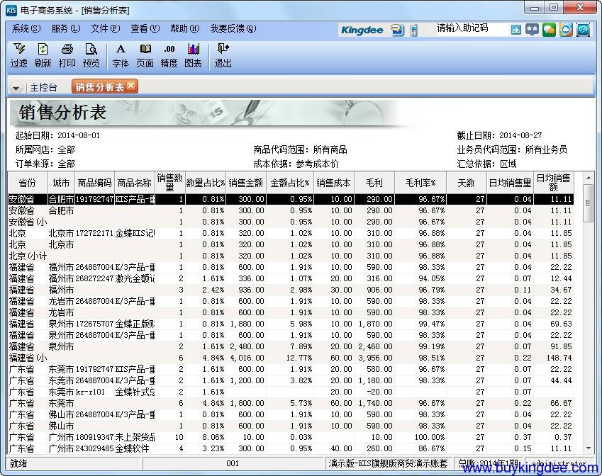 销售报表分析