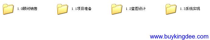 金蝶K3学习方法论8.0