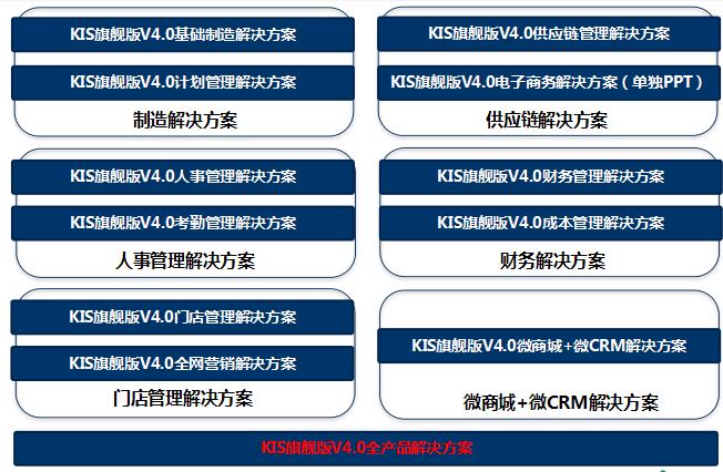 KIS旗舰版V4.0全产品解决方案