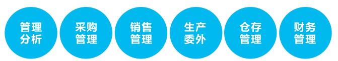 金蝶专业版六大环节.png