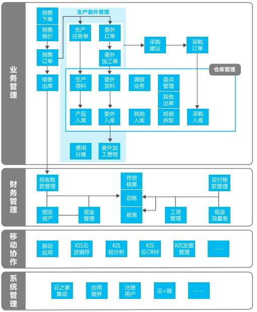 专业版流程图.png