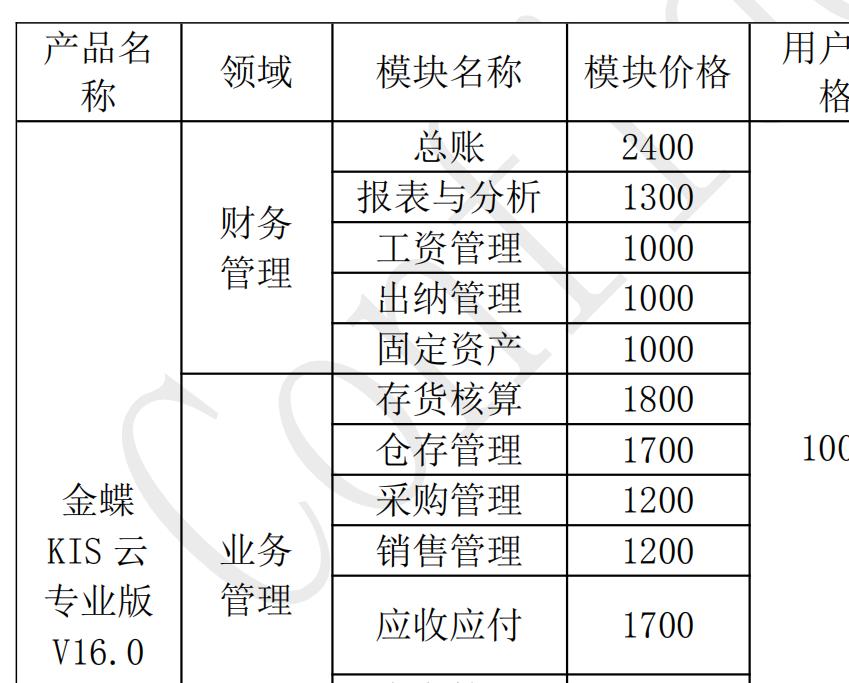 金蝶KIS云专业版V6.0报价.png