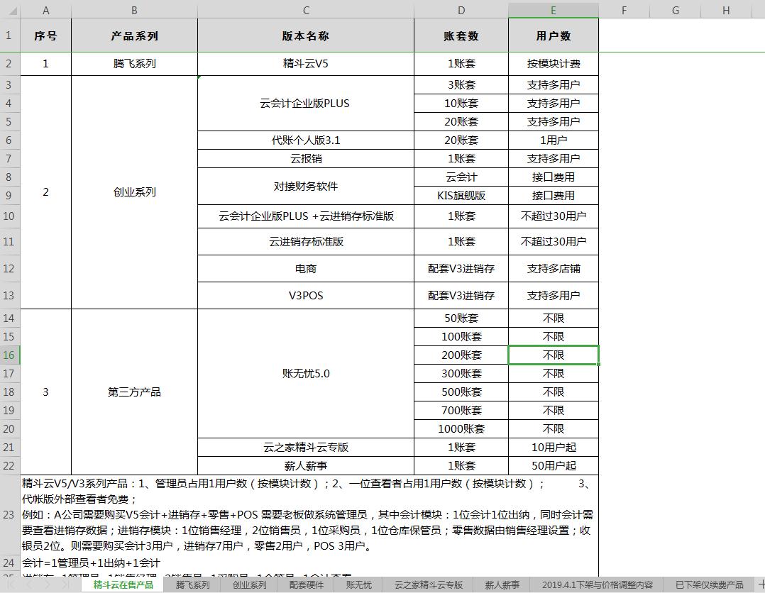 金蝶精斗云产品标准版报价单.png